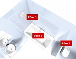Ventilátor do koupelny a na wc Helios MiniVent M1 - zóny