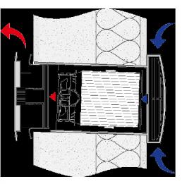 kwl-privod-vzduchu